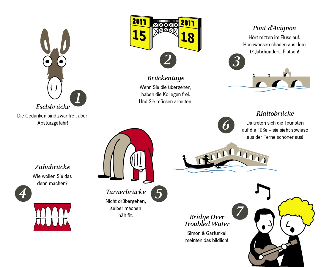 Maren Amini illustriert sieben Brücken, über die man nicht gehen sollte
