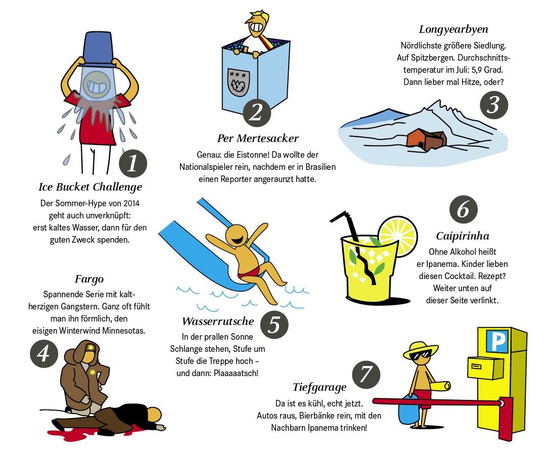 Illustration 'Sieben Worte, die bei Sommerhitze sofort kühlen'