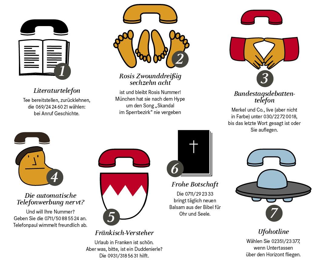 7 Dinge - Ganz besondere Servicetelefone